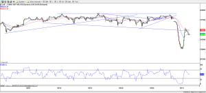 S&P 500 eMini Futures 2-Hour - 13-Sep-16 8:00 AM