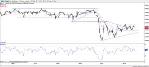 S&P 500 eMini Futures - 21-Sep-16 8:00 AM