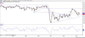 S&P 500 eMini Futures 27-Sep-16 8:30 AM