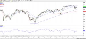 S&P 500 500 - 21-Sep-16