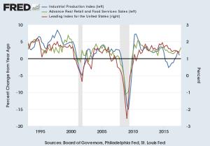 Economic Indicators 12-Jan-18