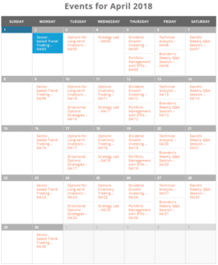 Market Scholars Event Calendar for April