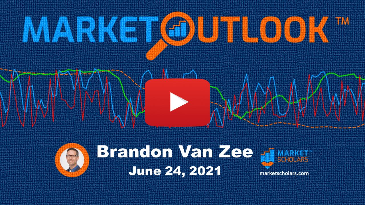 Market Outlook™ – 06/24/21 via @https://www.pinterest.com/market_scholars