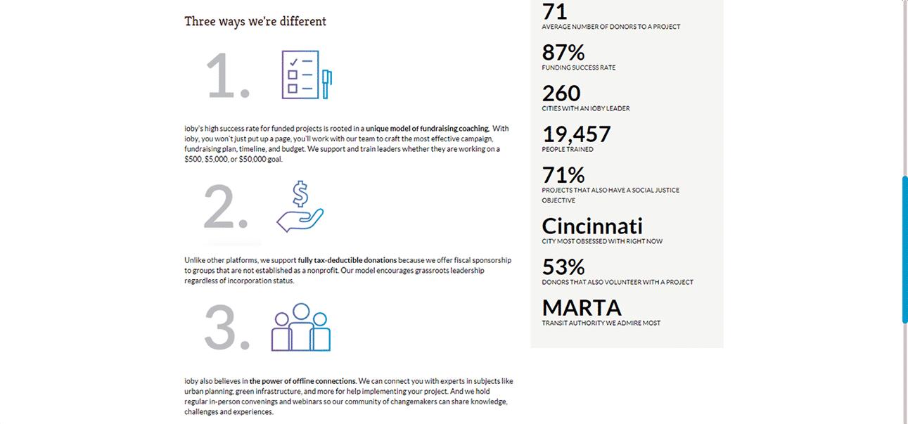 Civic Crowdfunding Platform: Website Copywriting
