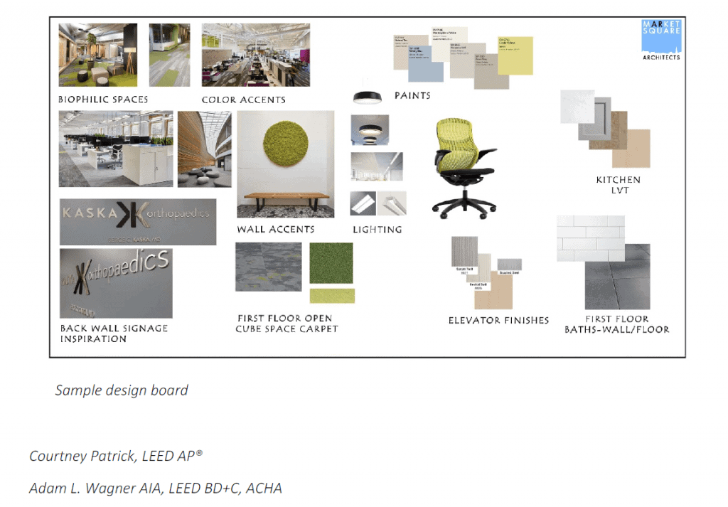 design board Post COVID Office Space