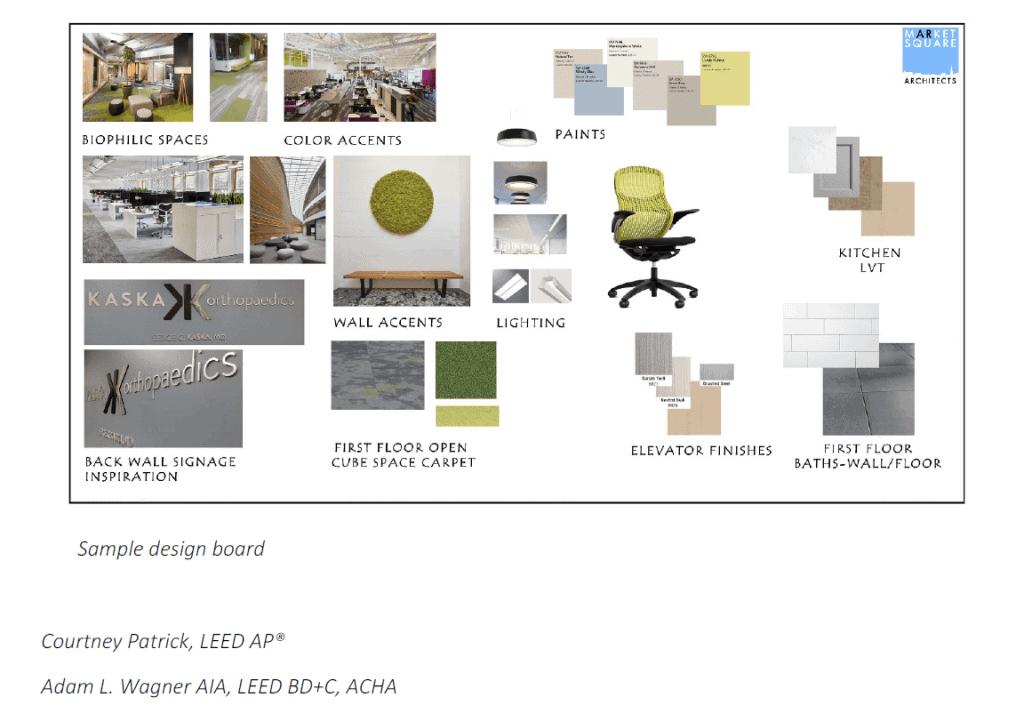 design board Post COVID Office Space