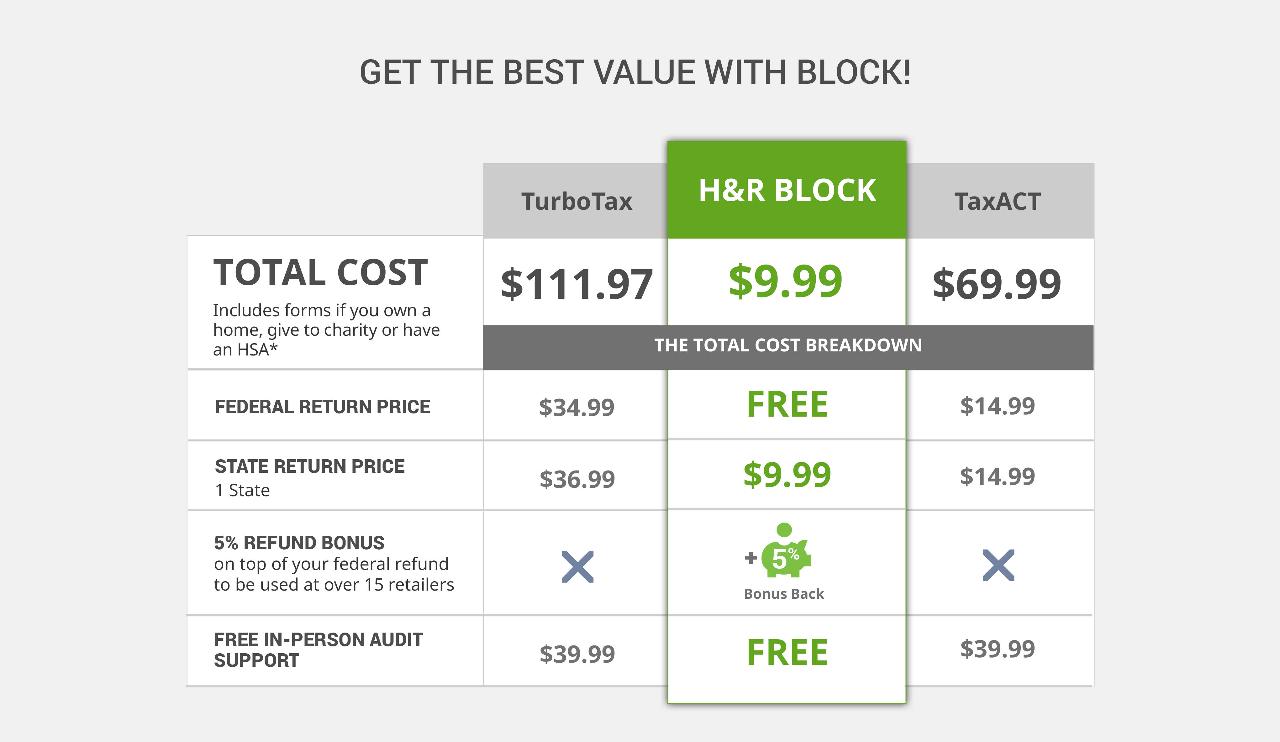 H Amp R Block Diy Tax Prep Solutions Provide Unparalleled Value
