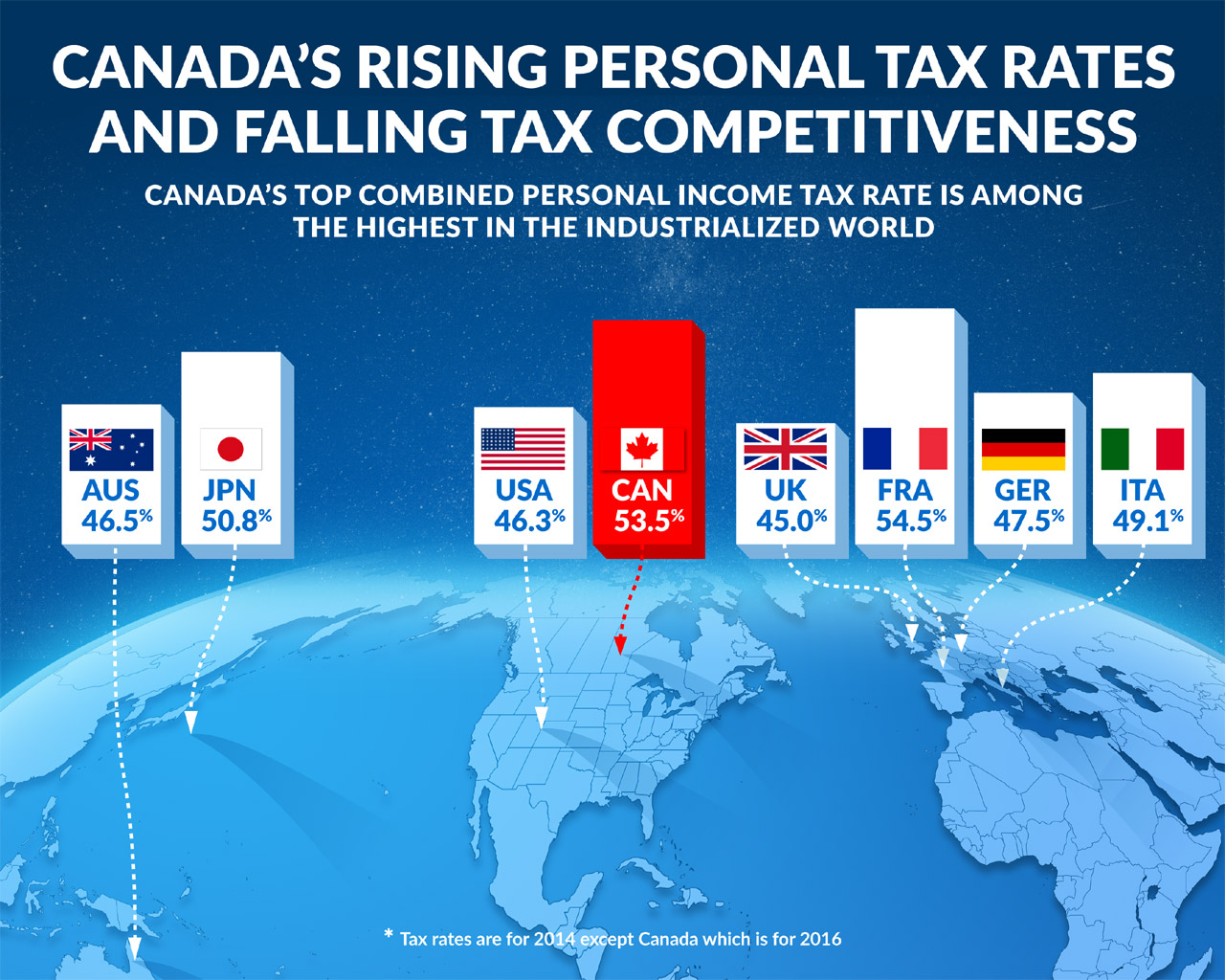 Fraser Institute News Release Canada S Personal Income