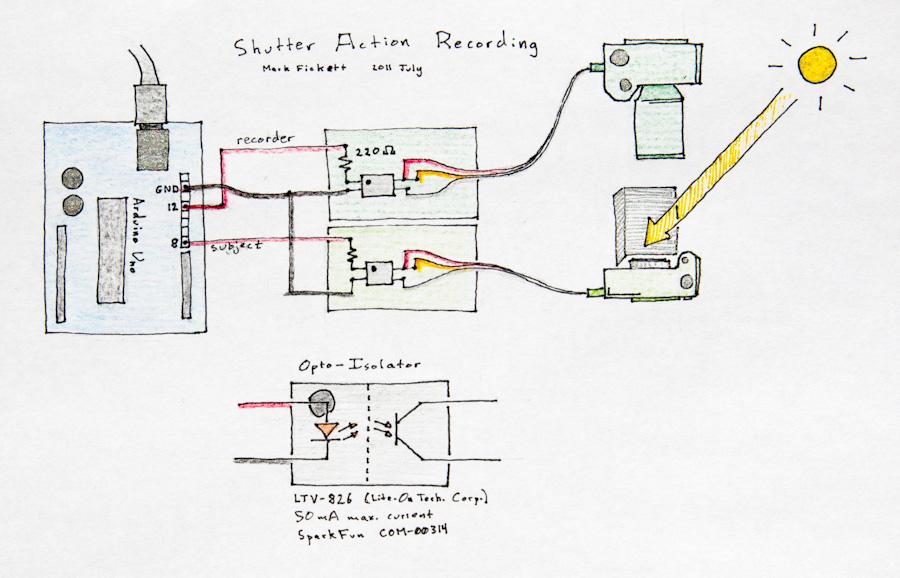 Fuse Box For 2003 Bmw 530i. Bmw. Auto Wiring Diagram