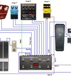 pedalboard wiring scheme [ 1187 x 680 Pixel ]