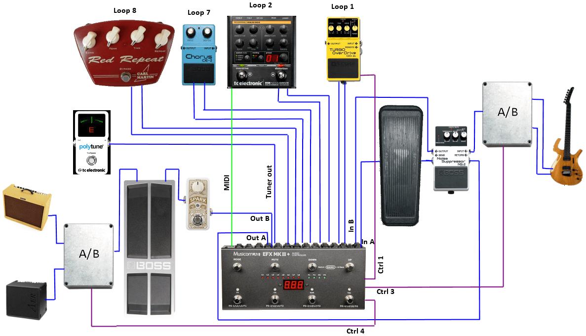 hight resolution of pedalboard wiring scheme
