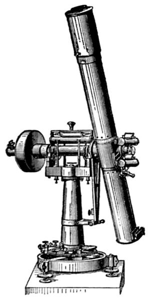 A zenith telescope - with this unwieldy contraption, Pierre Bouguer calculated the angle of his pendulum bob, and the deflection due to gravity (Picture: Wikimedia Commons)