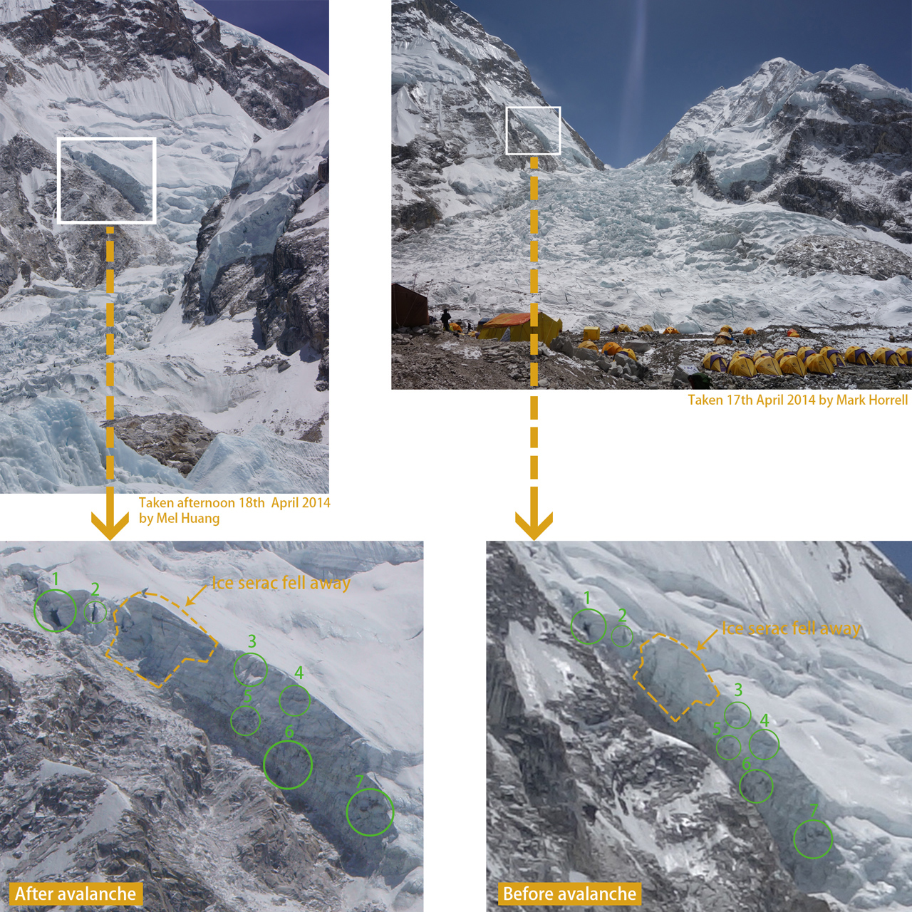 hight resolution of everest avalanche