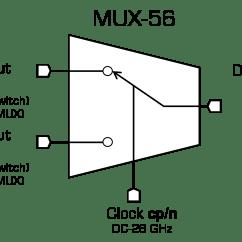 Logic Diagram Of 8 To 1 Line Multiplexer 2002 Jetta 8t Radio Wiring Mux 56 High Speed Data 2