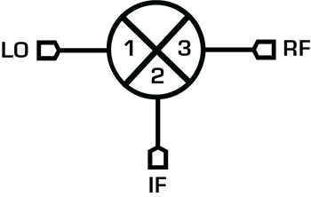 MM1-0212S MMIC Double Balanced Mixer
