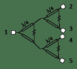 PD4-0R532 4-way Wilkinson Microwave/RF Power Divider