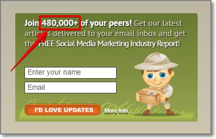 Social Media Examiner Email List