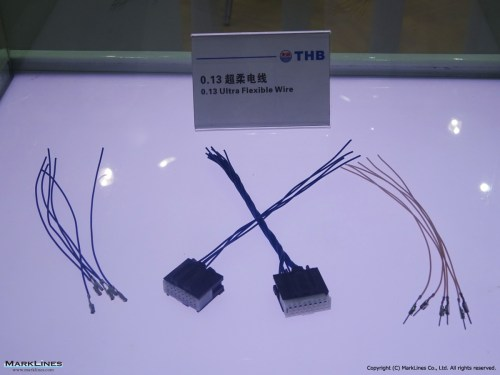 small resolution of ultra flexible wire