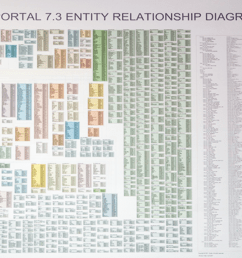 entity relationship diagram [ 1920 x 1026 Pixel ]