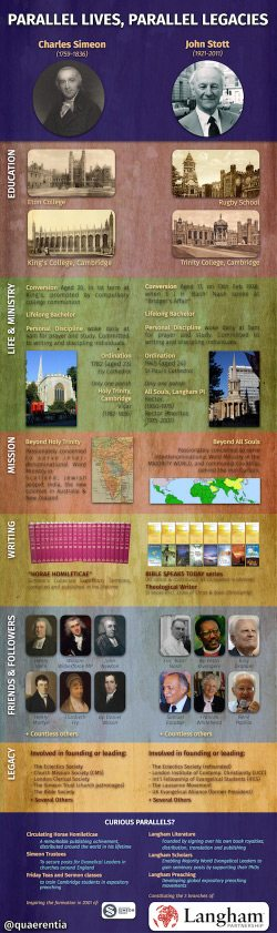 Parallel Lives Simeon-Stott infographic sm.png
