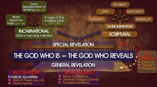 updated diag revelation 2
