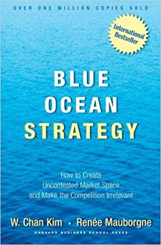 Blue Ocean Strategy Mark My Adventure