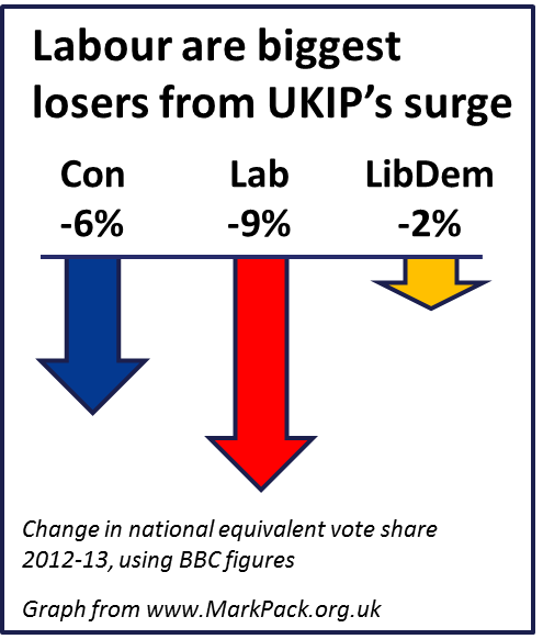 Local-elections-graph1.png?resize=495%2C582