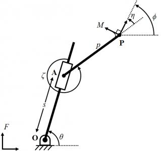 Constrained RPR Chains _ Mark Plecnik