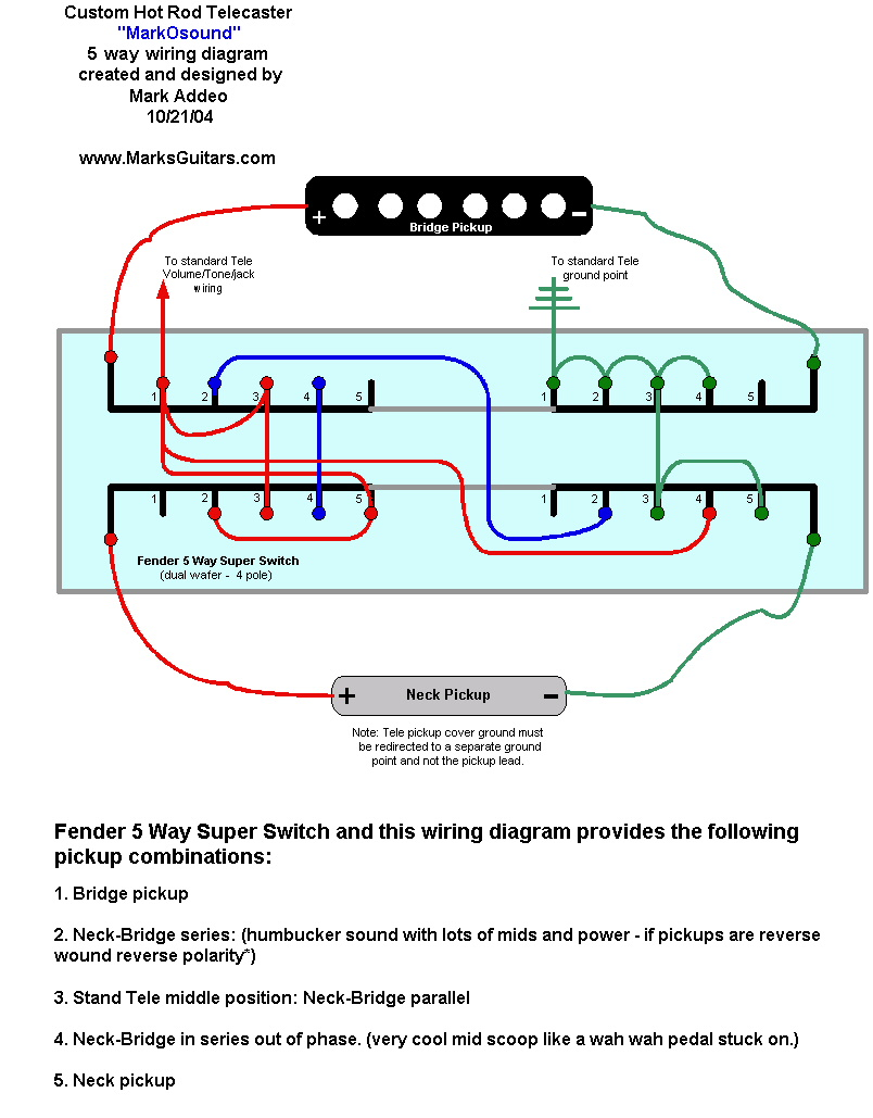 medium resolution of hot rod tele wiring diagram wiring diagrams schematics ideas fender telecaster 4 way switch wiring diagram fender tele wiring diagram hot rod