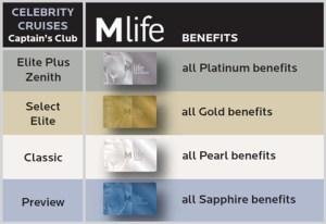 mlife-cc-tiers