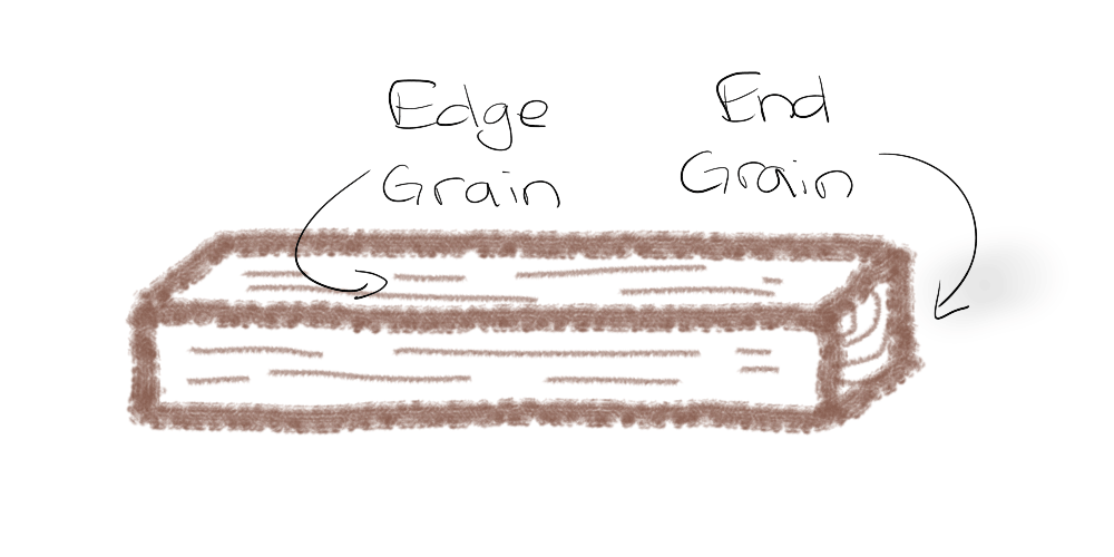drawing of a board with edge and end grain