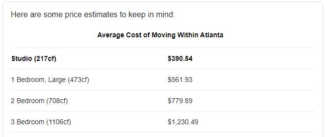 Atlanta Moving Company Prices