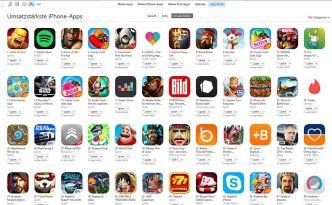 Unter den 50 umsatzstärksten Apps im gesamten iTunes App Store befinden sich allein 15 Online-Multiplayer-Strategiespiele. Die umsatzstärksten Apps sind die, wo die Spieler mit In-App-Käufen vermeintliche Vorteile im Spiel mit echtem Geld einmal oder mehrfach zukaufen.