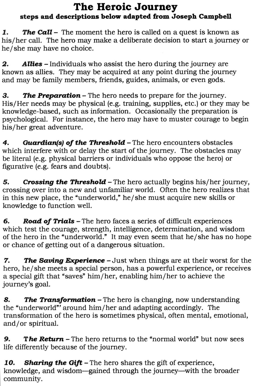 The Hero S Journey Steps And Descriptions Below Adapted From Images