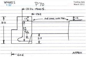 Casting diagram, P70
