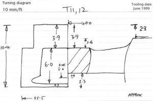Casting diagram, T11, T12