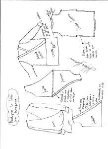 Esquema de Montagem da blusa transpassada.