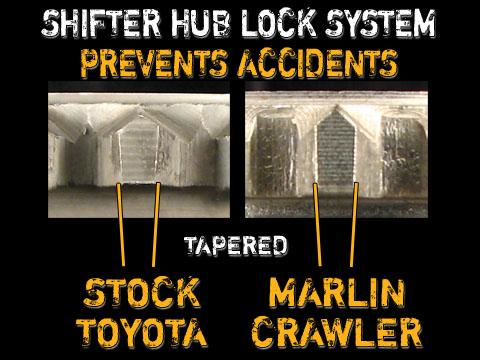 Marlin Crawler 470:1 XD Tapered Shifter Lock System