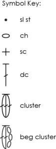Ivy's Symbol Key