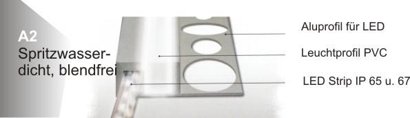 LED fr direktes  indirektes Licht  LED Lichtleisten Systeme