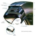 Las partes del neumático