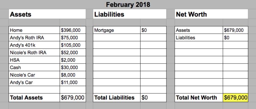 February 2018 - Hill Family Net Worth
