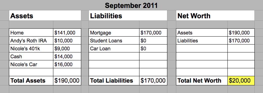 September 2011 - Hill Family Net Worth