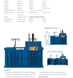 industrial waste compactors wiring diagrams [ 800 x 1133 Pixel ]