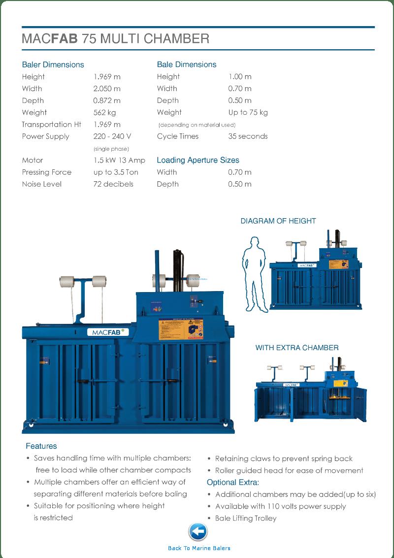 medium resolution of industrial waste compactors wiring diagrams