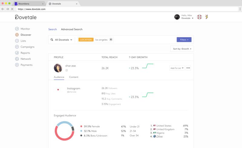 Social media tool scoring