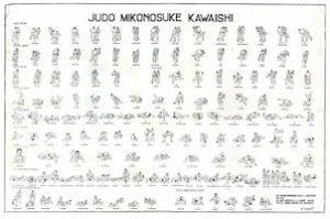Metodo Kawaishi Judo
