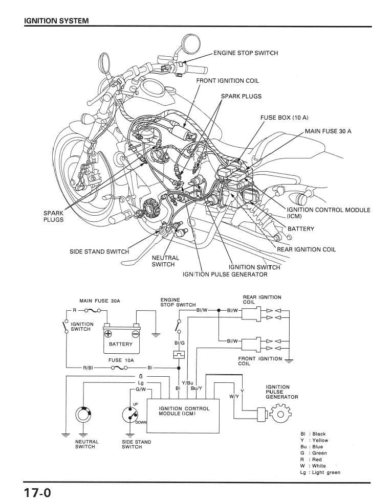 Vt750dc Wiring Diagram