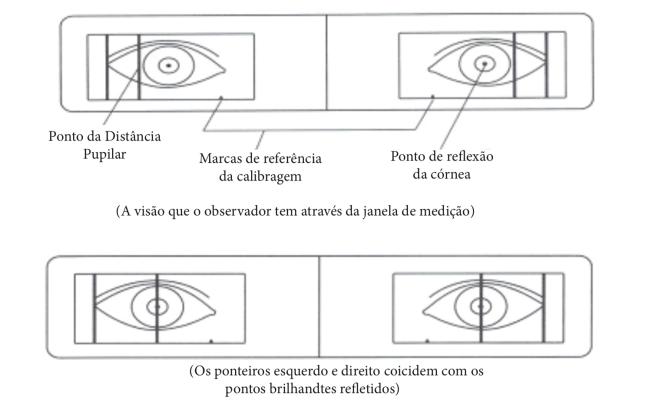 pupilometro martinato