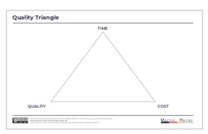 Quality Triangle Lean Template